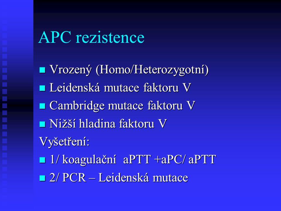 APC rezistence Vrozený (Homo/Heterozygotní) Leidenská mutace faktoru V