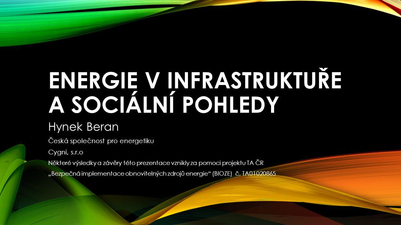Energie v infrastruktuře a sociální pohledy