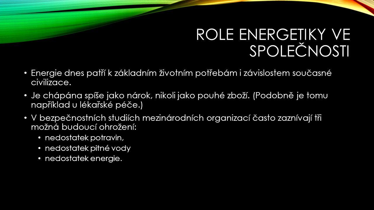Role energetiky ve společnosti