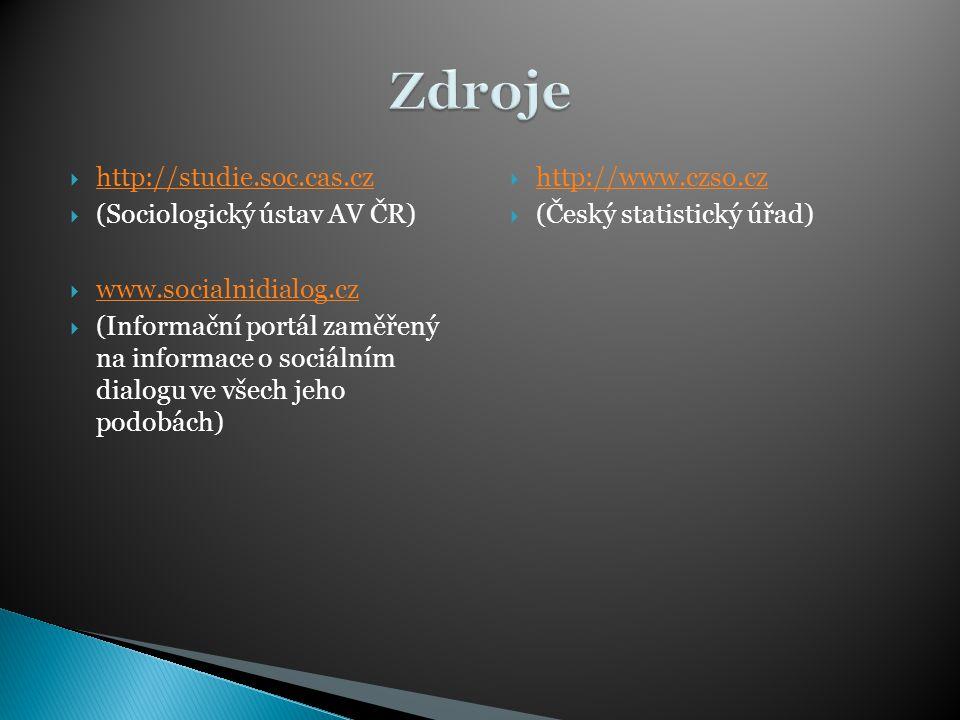 Zdroje http://studie.soc.cas.cz (Sociologický ústav AV ČR)