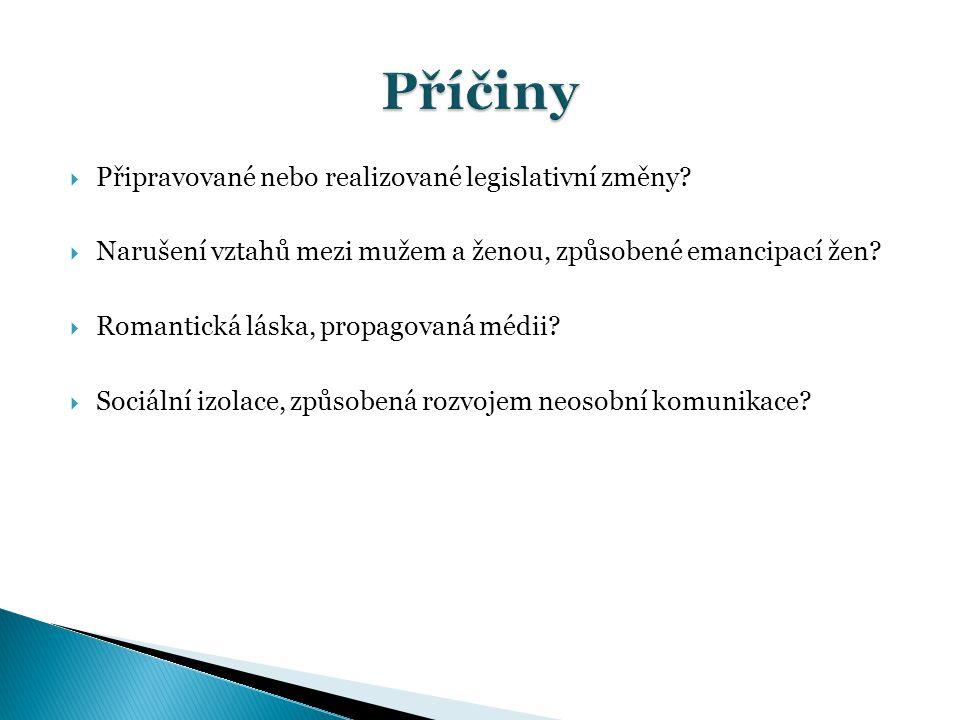 Příčiny Připravované nebo realizované legislativní změny