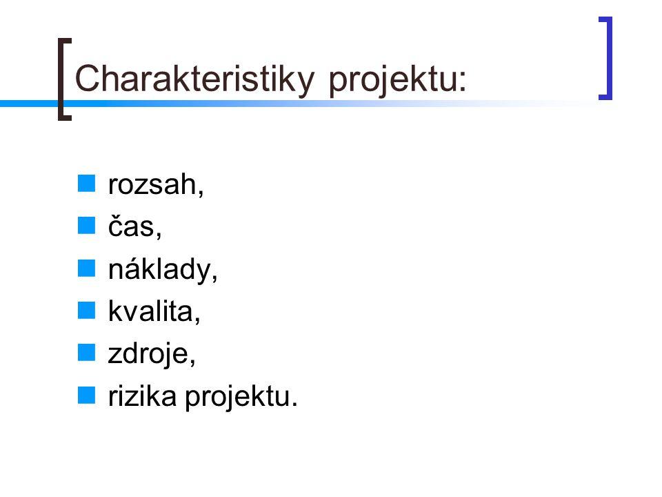 Charakteristiky projektu: