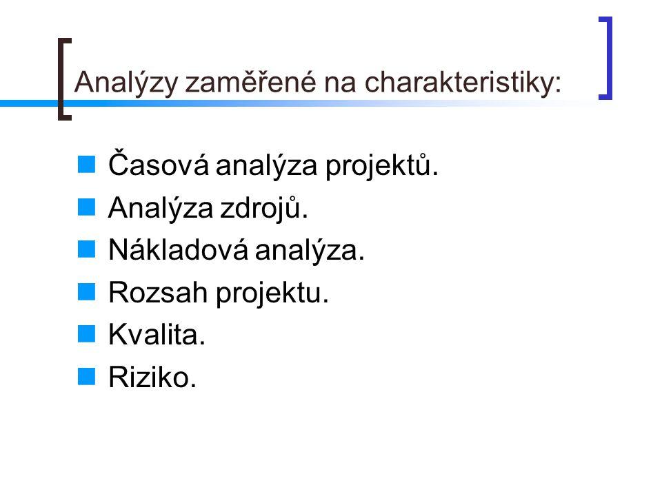 Analýzy zaměřené na charakteristiky: