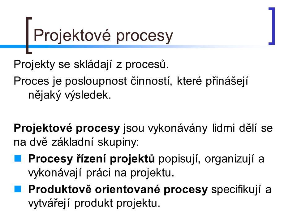 Projektové procesy Projekty se skládají z procesů.