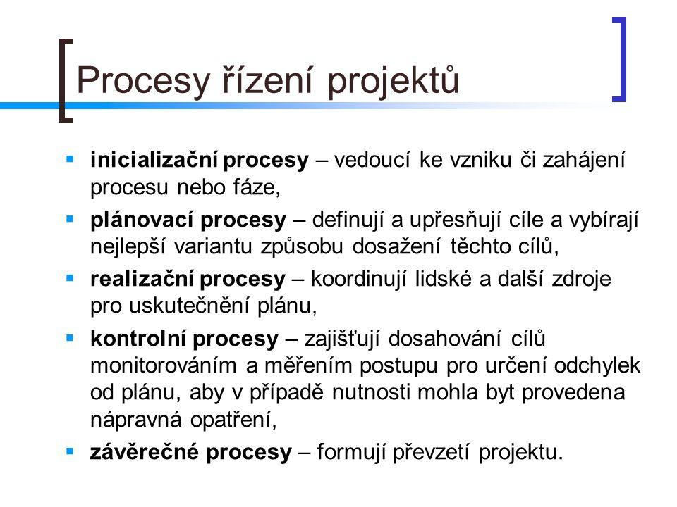 Procesy řízení projektů