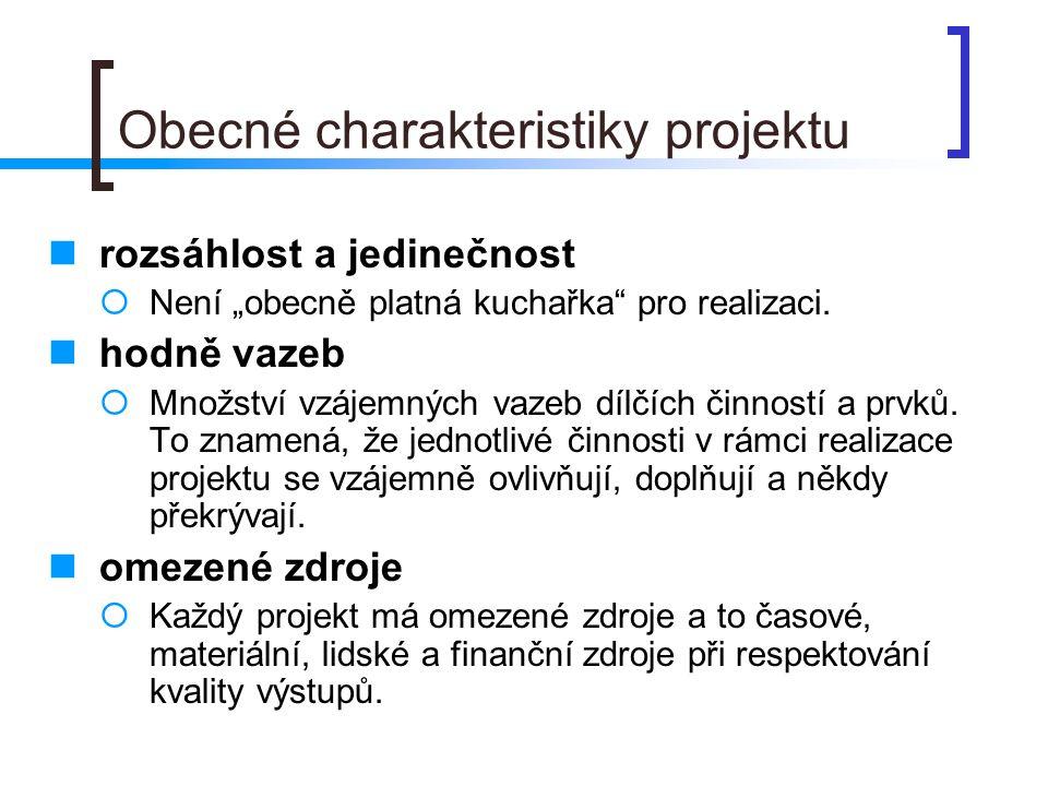 Obecné charakteristiky projektu