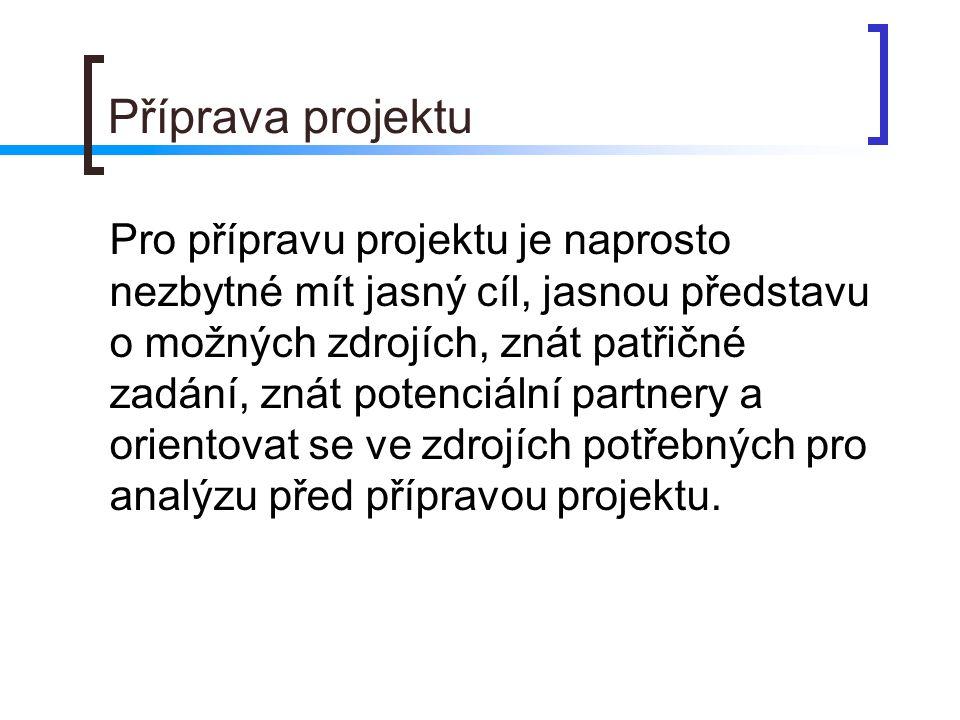Příprava projektu