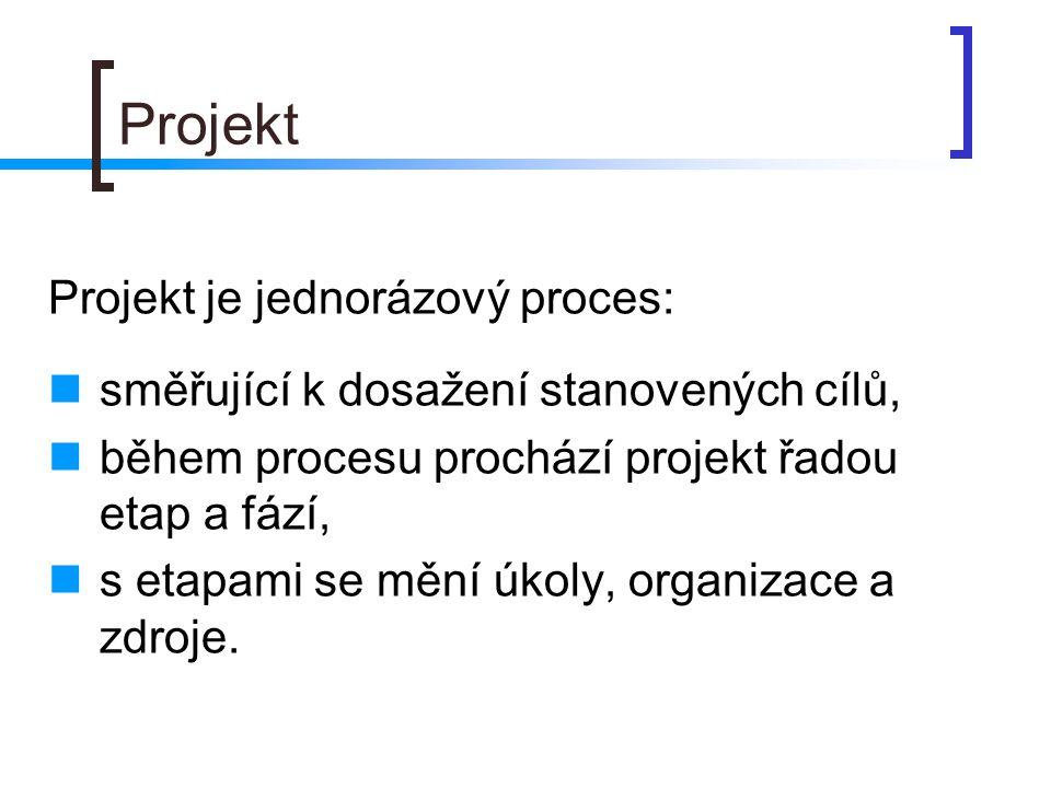 Projekt Projekt je jednorázový proces: