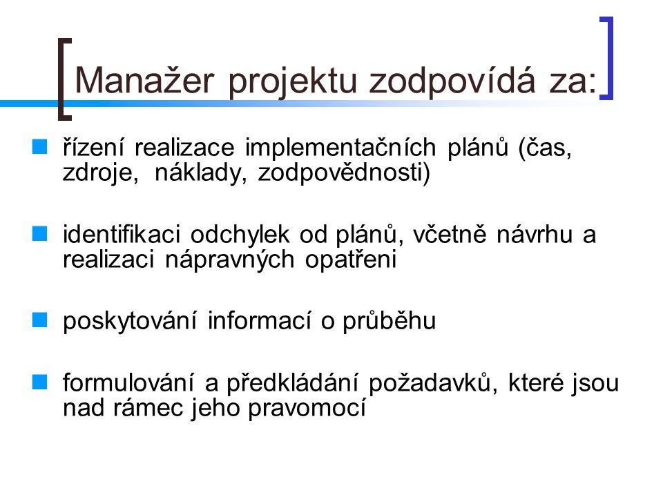 Manažer projektu zodpovídá za: