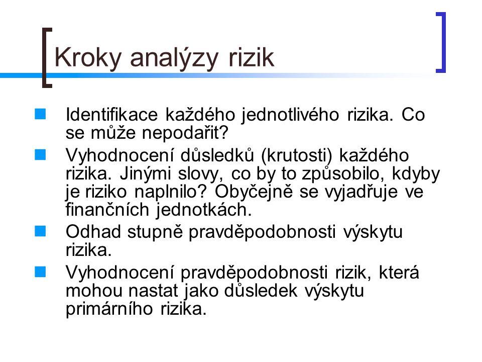 Kroky analýzy rizik Identifikace každého jednotlivého rizika. Co se může nepodařit