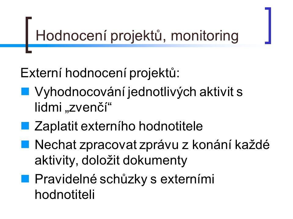 Hodnocení projektů, monitoring