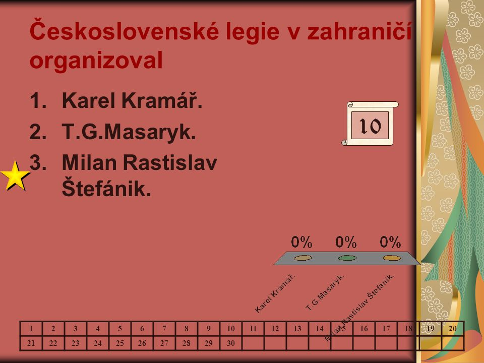 Československé legie v zahraničí organizoval