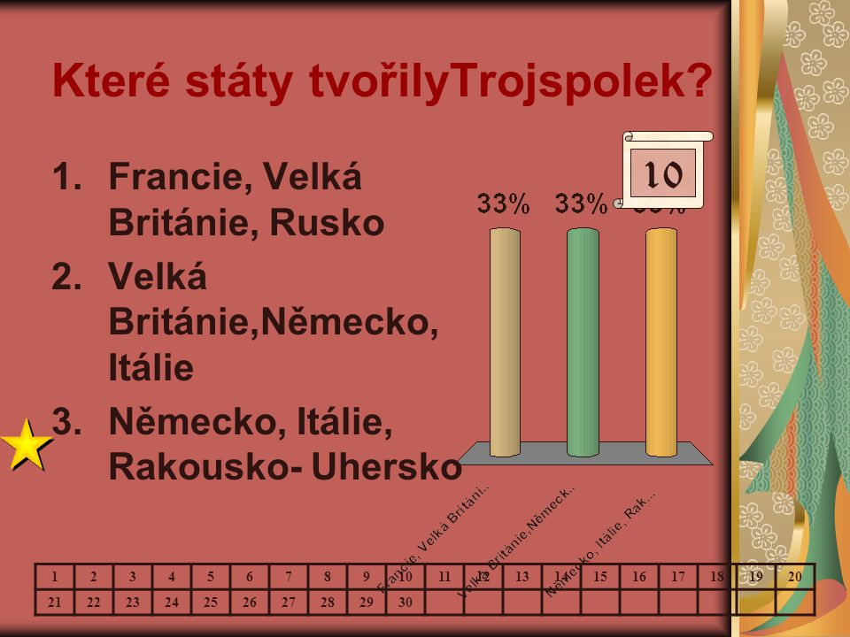 Které státy tvořilyTrojspolek