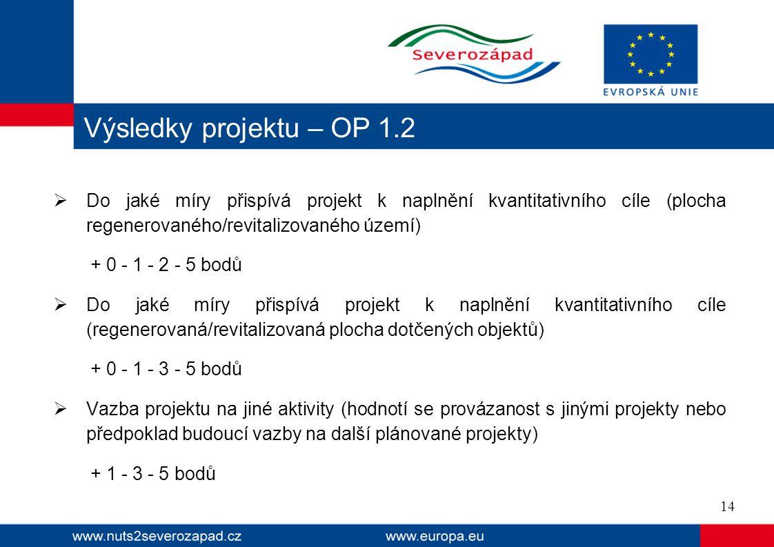 Výsledky projektu – OP 1.2 Do jaké míry přispívá projekt k naplnění kvantitativního cíle (plocha regenerovaného/revitalizovaného území)