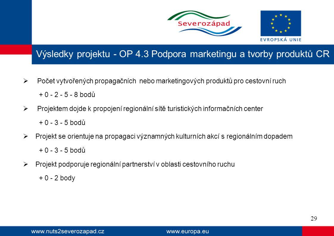 Výsledky projektu - OP 4.3 Podpora marketingu a tvorby produktů CR