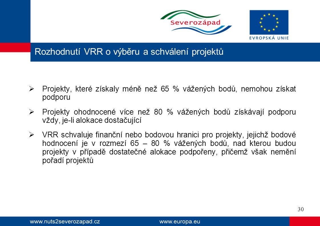Rozhodnutí VRR o výběru a schválení projektů
