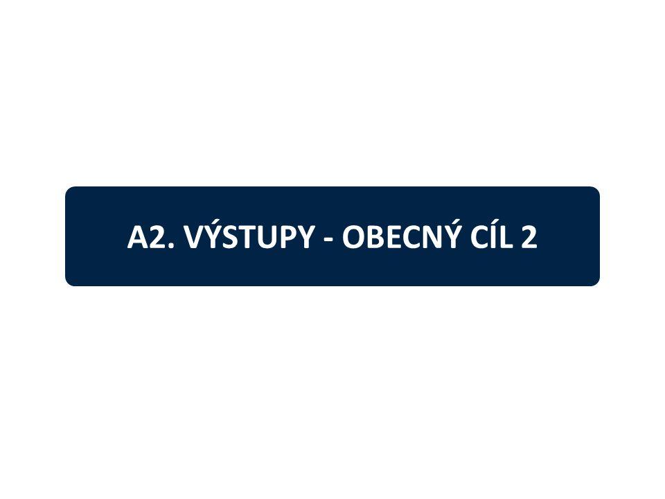 A2. VÝSTUPY - OBECNÝ CÍL 2