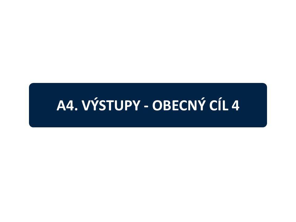 A4. VÝSTUPY - OBECNÝ CÍL 4