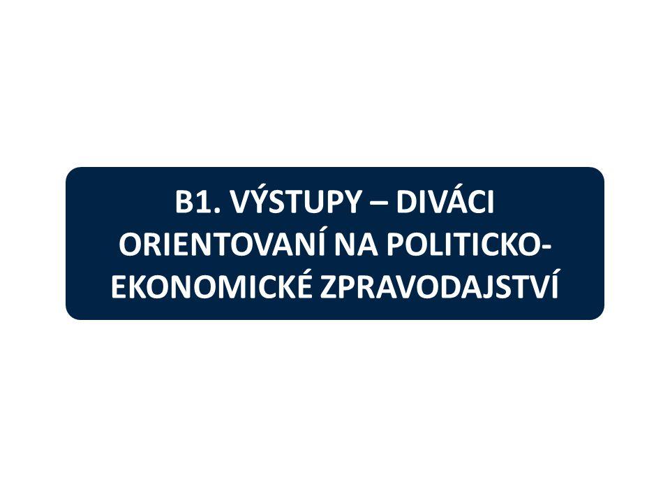 B1. VÝSTUPY – DIVÁCI ORIENTOVANÍ NA POLITICKO-EKONOMICKÉ ZPRAVODAJSTVÍ