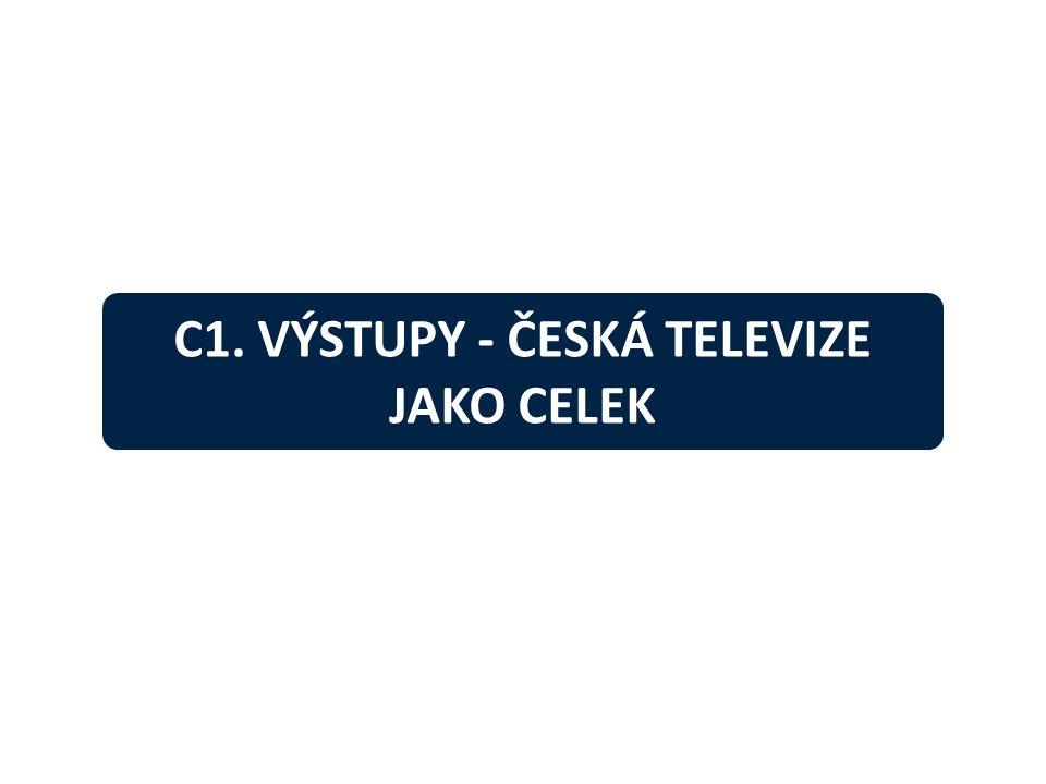 C1. VÝSTUPY - ČESKÁ TELEVIZE JAKO CELEK