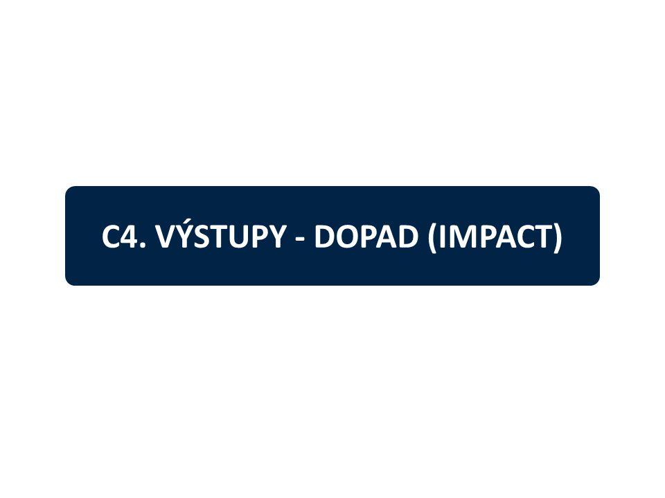 C4. VÝSTUPY - DOPAD (IMPACT)