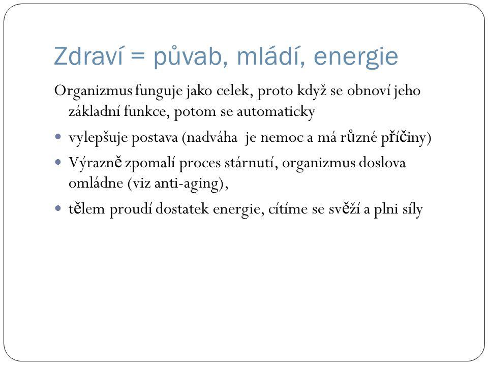 Zdraví = půvab, mládí, energie