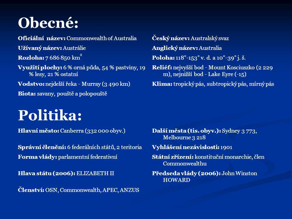 Obecné: Politika: Oficiální název: Commonwealth of Australia