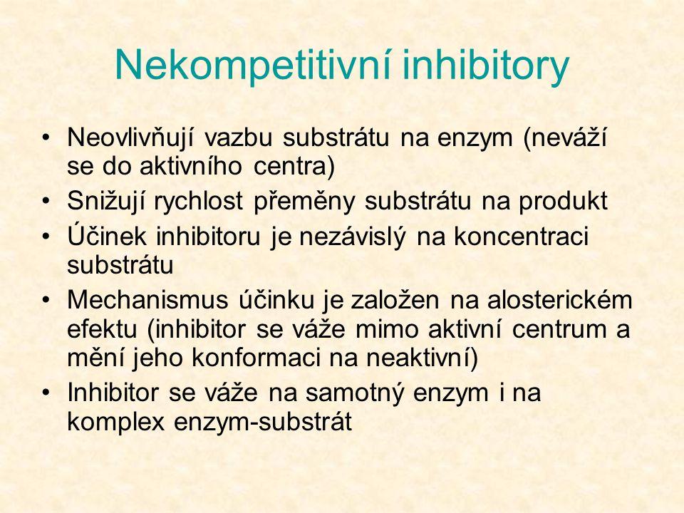 Nekompetitivní inhibitory
