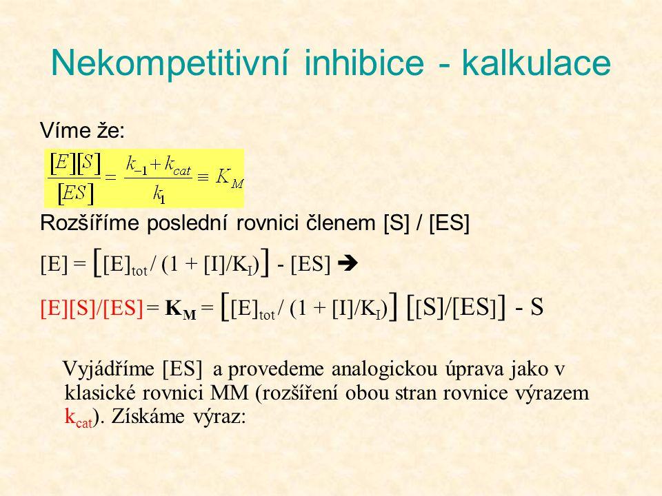 Nekompetitivní inhibice - kalkulace