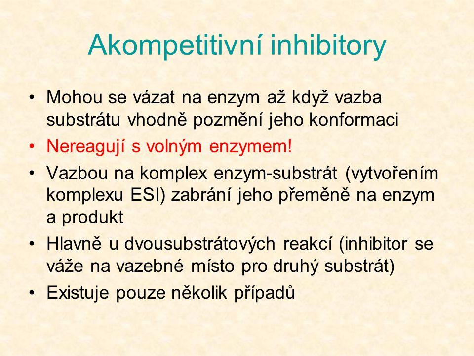Akompetitivní inhibitory