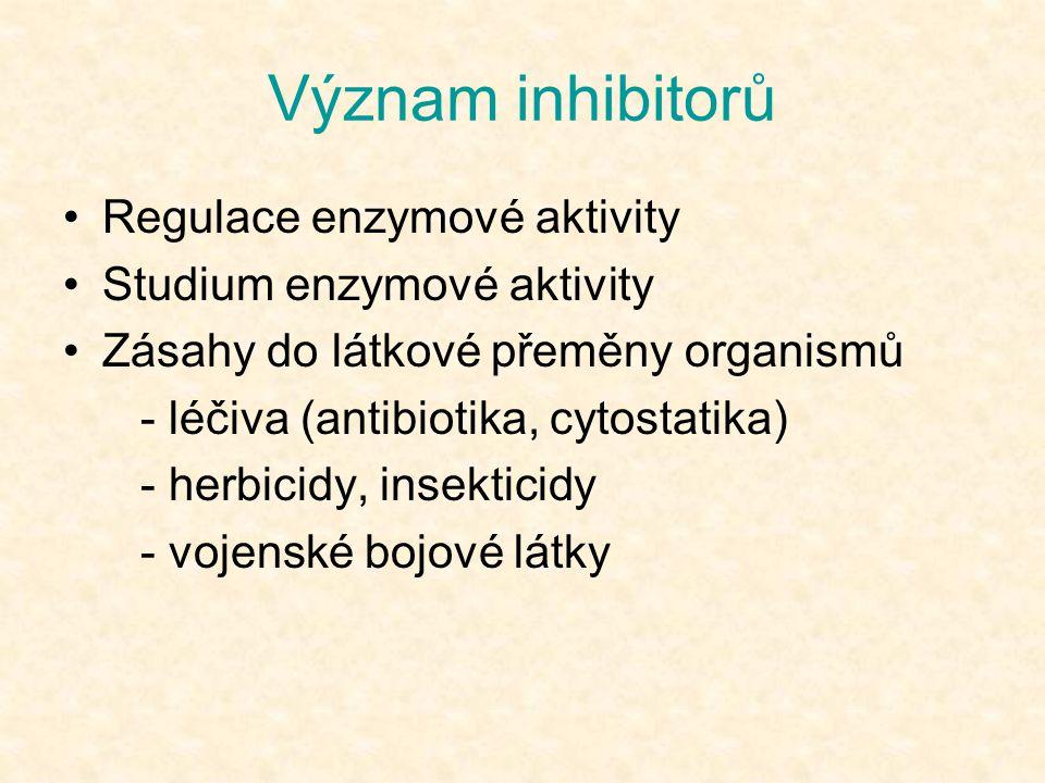 Význam inhibitorů Regulace enzymové aktivity Studium enzymové aktivity