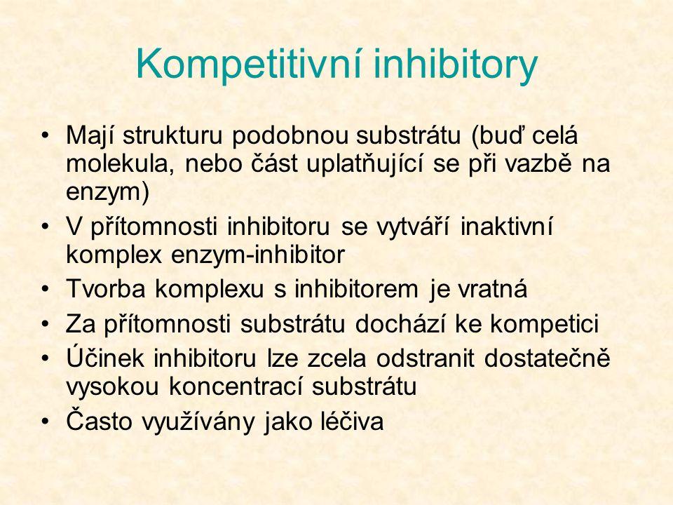 Kompetitivní inhibitory