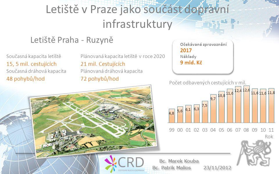 Letiště v Praze jako součást dopravní infrastruktury
