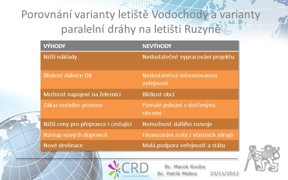 Porovnání varianty letiště Vodochody a varianty paralelní dráhy na letišti Ruzyně