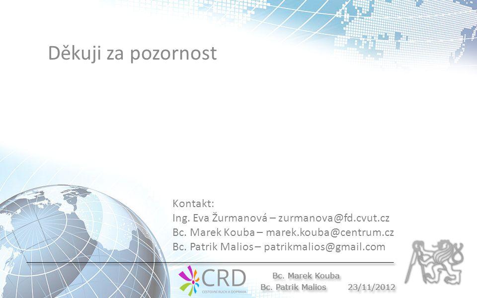Děkuji za pozornost Kontakt: Ing. Eva Žurmanová – zurmanova@fd.cvut.cz