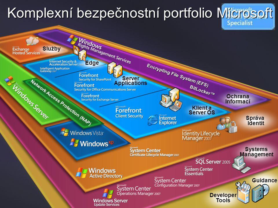 Komplexní bezpečnostní portfolio Microsoft