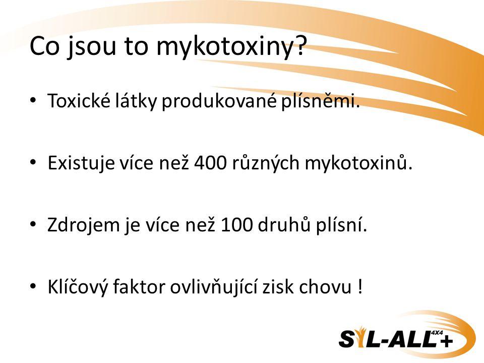 Co jsou to mykotoxiny Toxické látky produkované plísněmi.