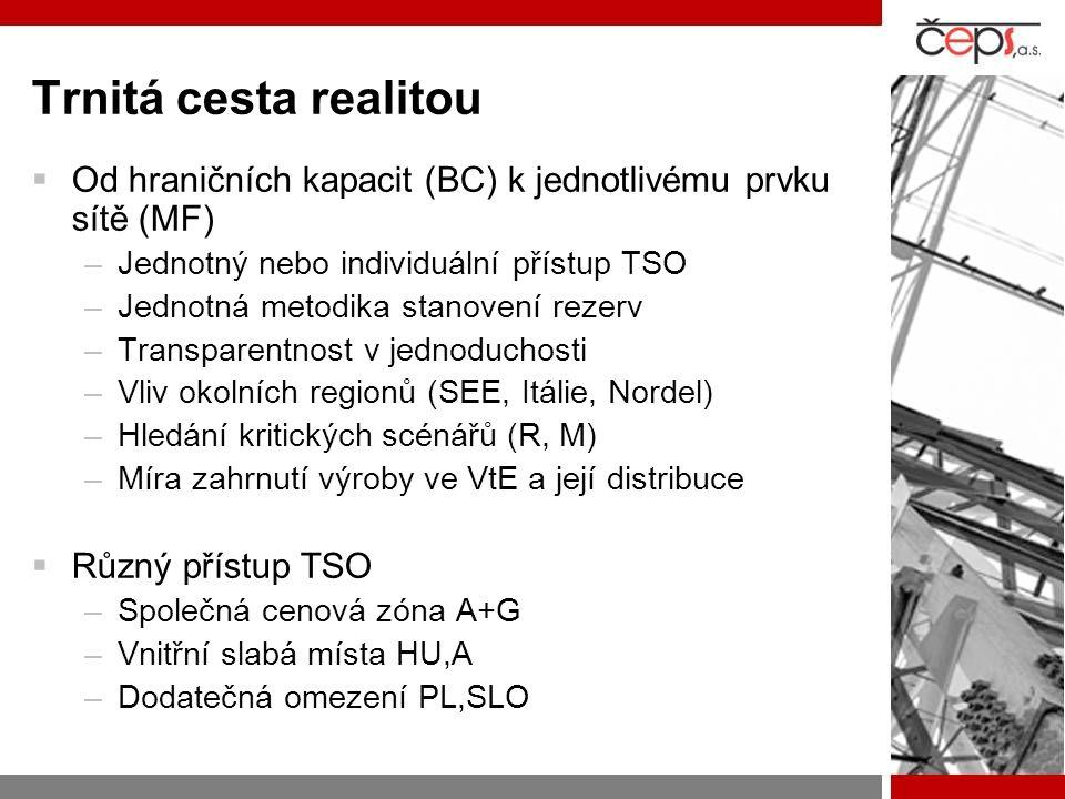 Trnitá cesta realitou Od hraničních kapacit (BC) k jednotlivému prvku sítě (MF) Jednotný nebo individuální přístup TSO.