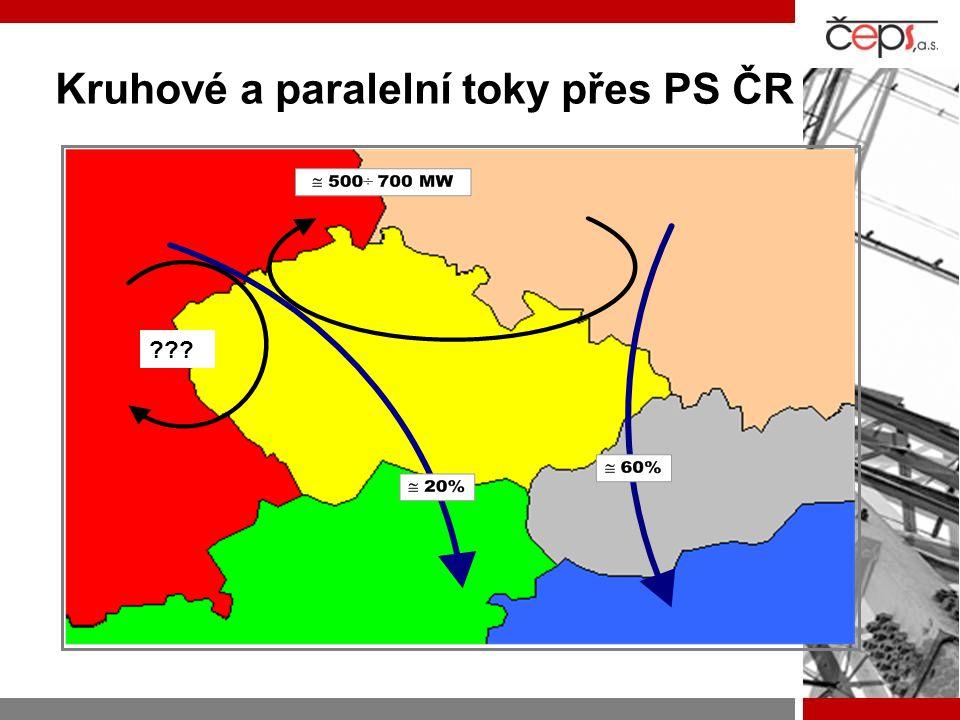 Kruhové a paralelní toky přes PS ČR