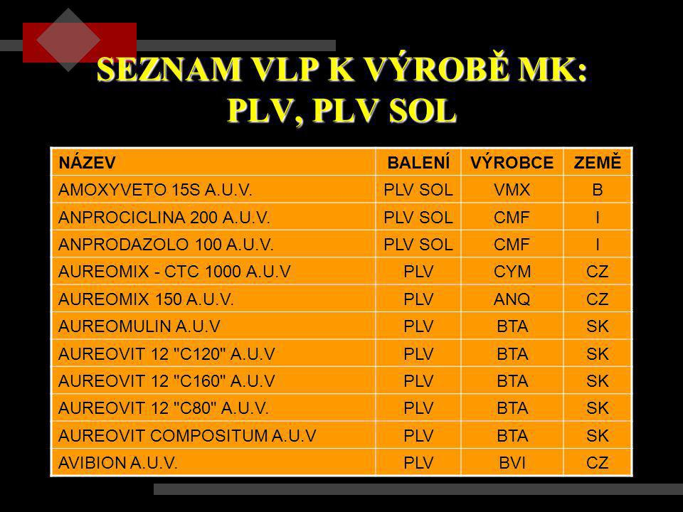 SEZNAM VLP K VÝROBĚ MK: PLV, PLV SOL