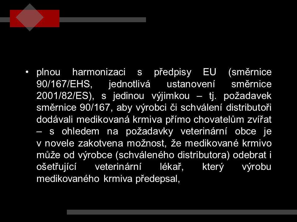 plnou harmonizaci s předpisy EU (směrnice 90/167/EHS, jednotlivá ustanovení směrnice 2001/82/ES), s jedinou výjimkou – tj.