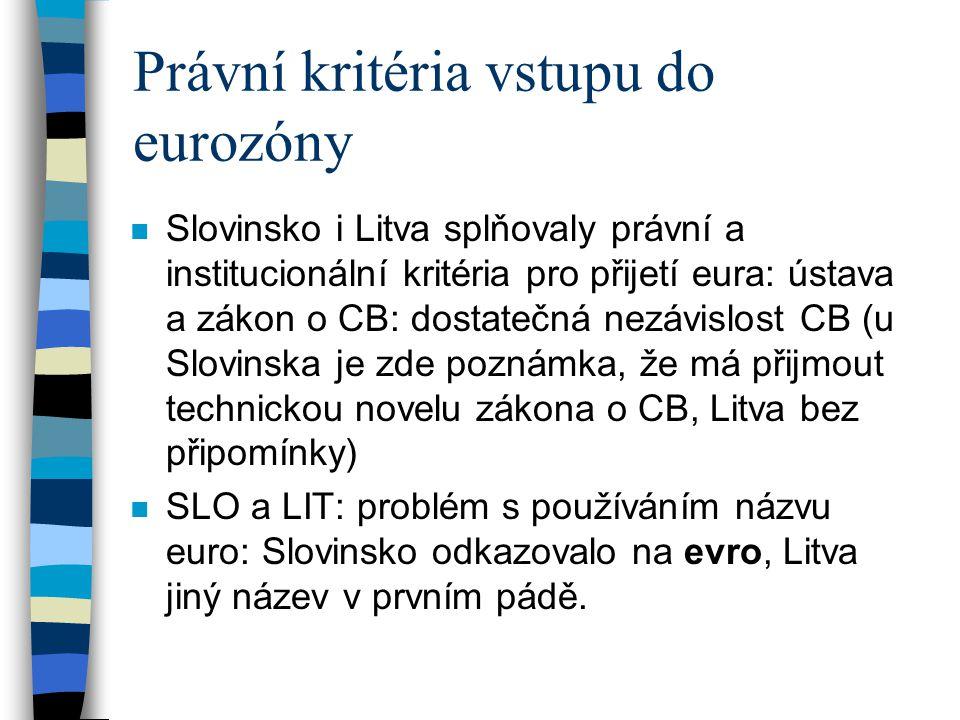 Právní kritéria vstupu do eurozóny