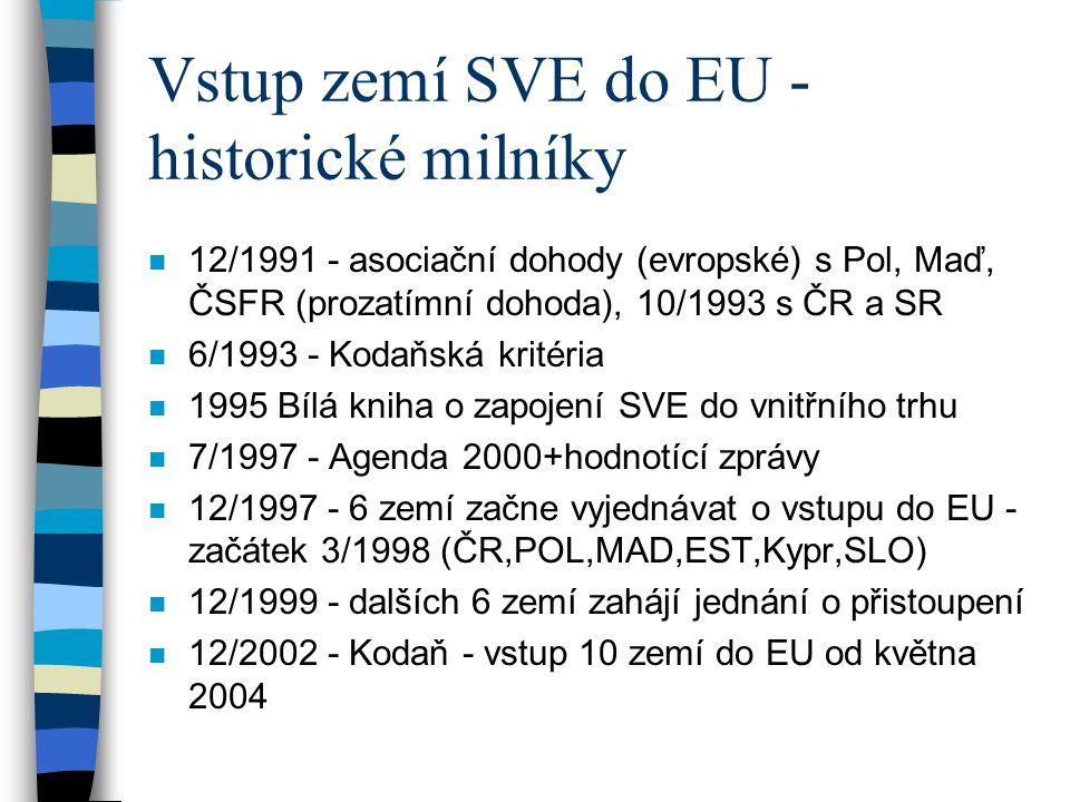 Vstup zemí SVE do EU - historické milníky