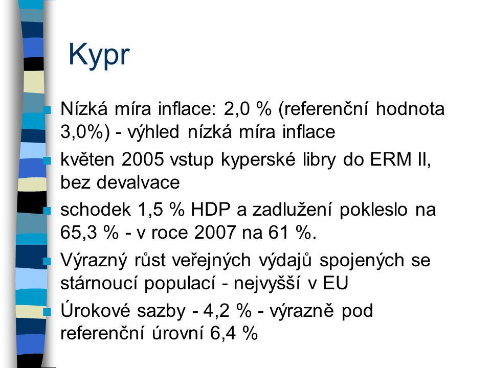 Kypr Nízká míra inflace: 2,0 % (referenční hodnota 3,0%) - výhled nízká míra inflace. květen 2005 vstup kyperské libry do ERM II, bez devalvace.