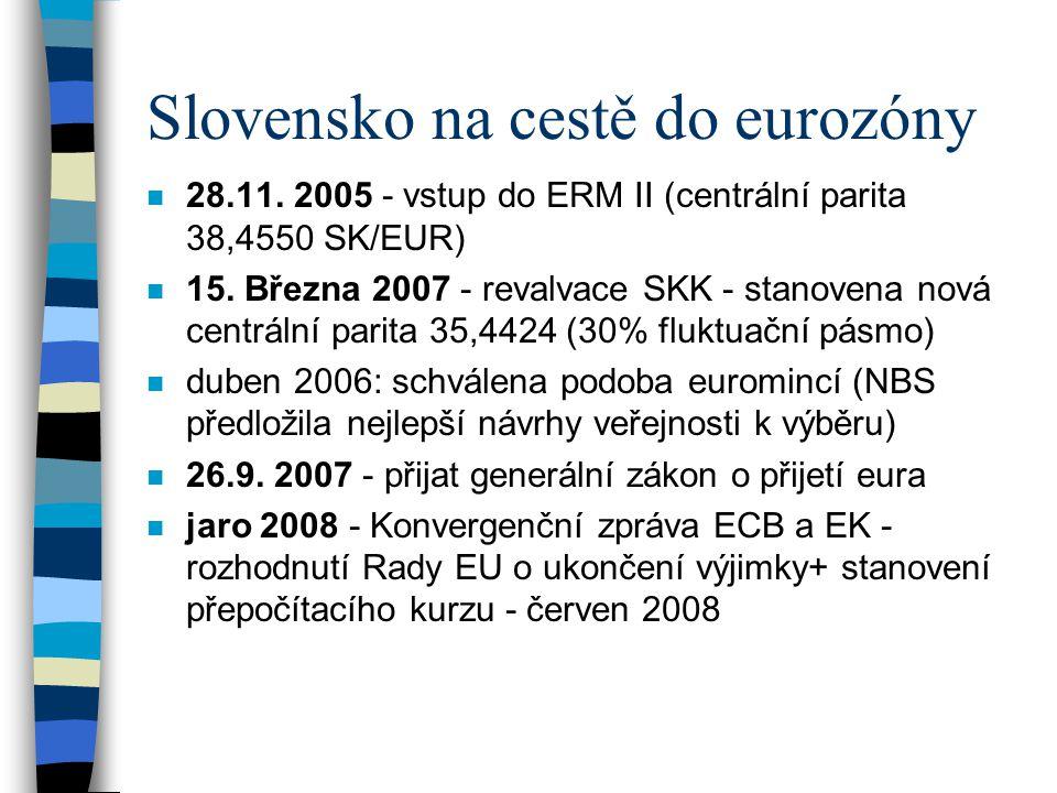 Slovensko na cestě do eurozóny