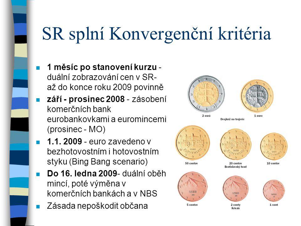 SR splní Konvergenční kritéria