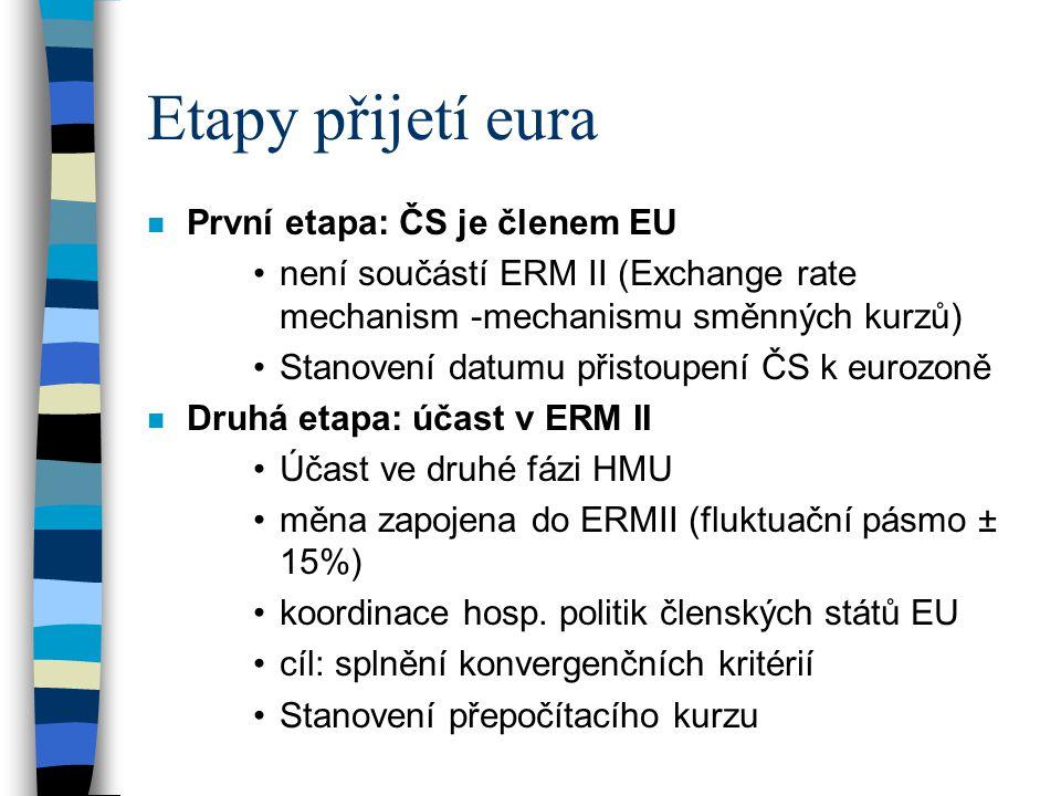 Etapy přijetí eura První etapa: ČS je členem EU