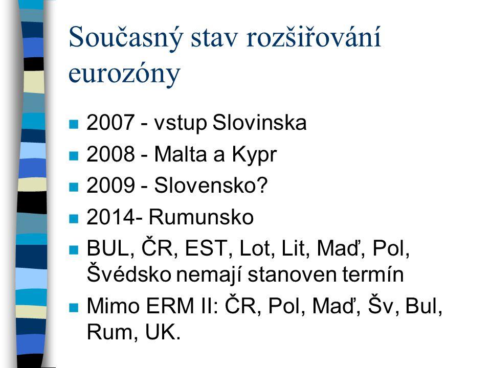 Současný stav rozšiřování eurozóny