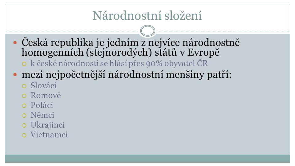 Národnostní složení Česká republika je jedním z nejvíce národnostně homogenních (stejnorodých) států v Evropě.