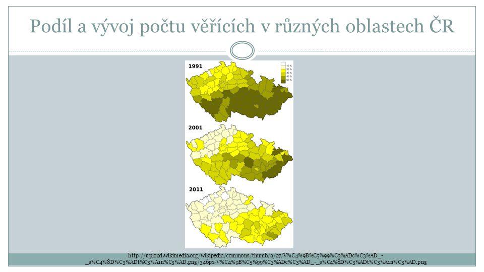 Podíl a vývoj počtu věřících v různých oblastech ČR